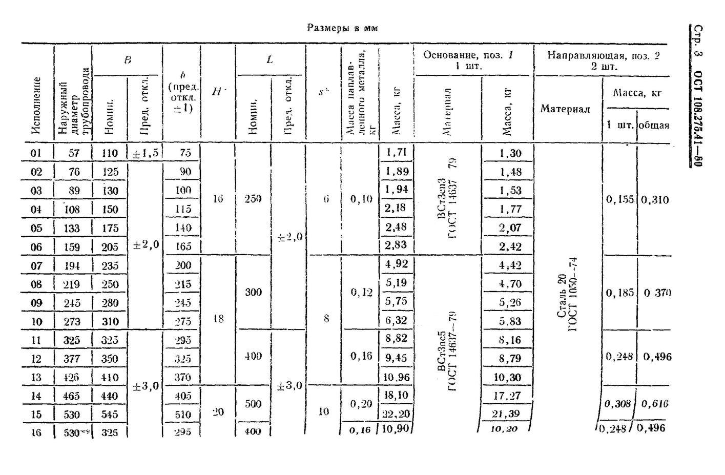 Плиты направляющие ОСТ 108.275.41-80 стр.3
