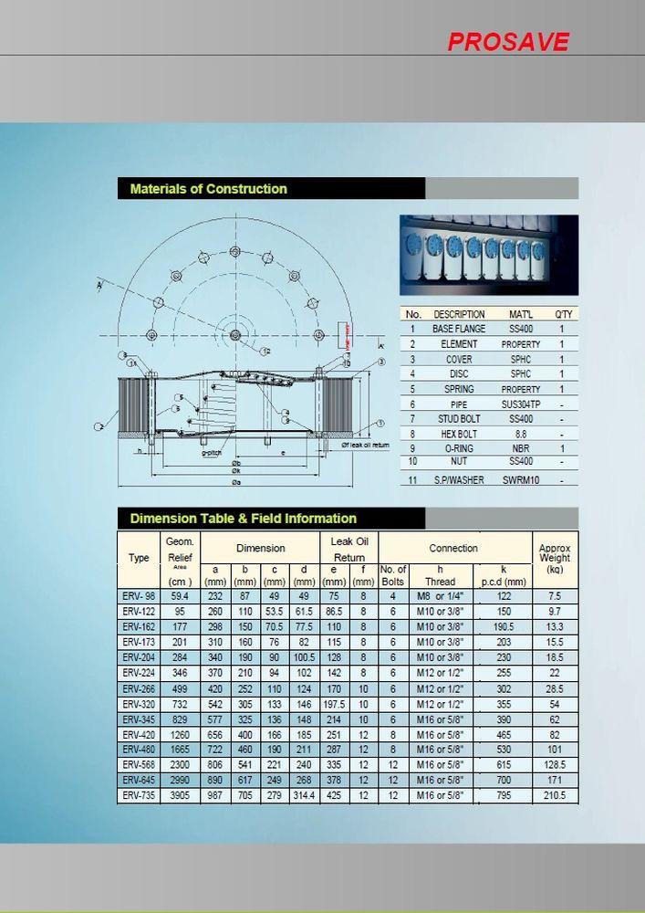 Предохранительные клапаны для картеров ERV PROSAVE стр.3