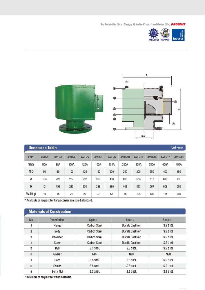 Вертикальные клапаны AHV PROSAVE стр.2