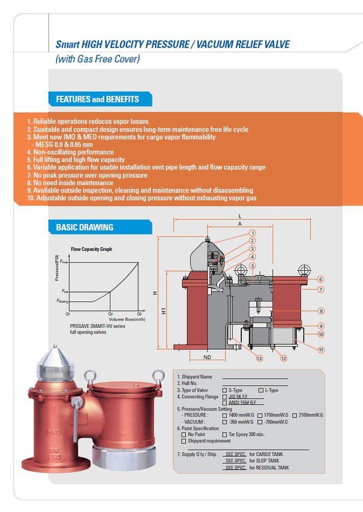 Высокоскоростные клапаны сброса давления вакуума SMART-HV PROSAVE стр.4