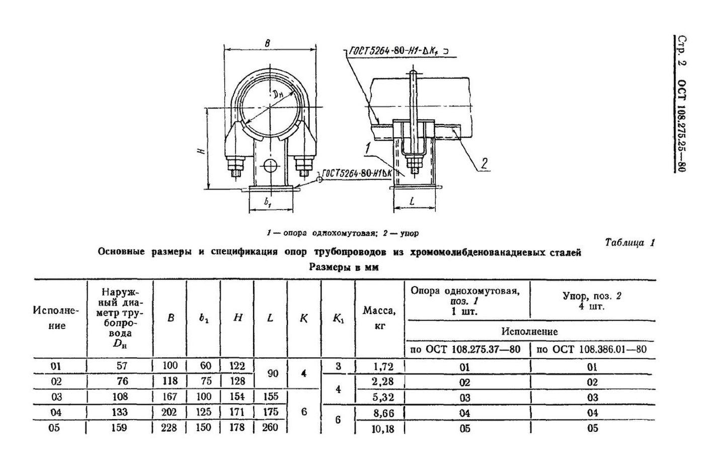 Опоры неподвижные однохомутовые ОСТ 108.275.25-80 стр.2