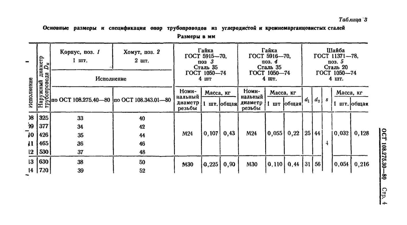 Опоры скользящие двуххомутовые ОСТ 108.275.30-80 стр.4