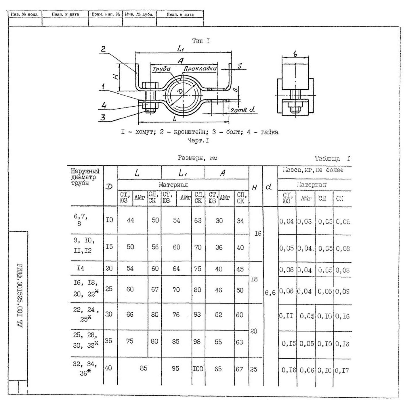 Подвески судовых трубопроводов Тип 1 ТУ 5-89 РИДФ.301525.001 ТУ стр.1
