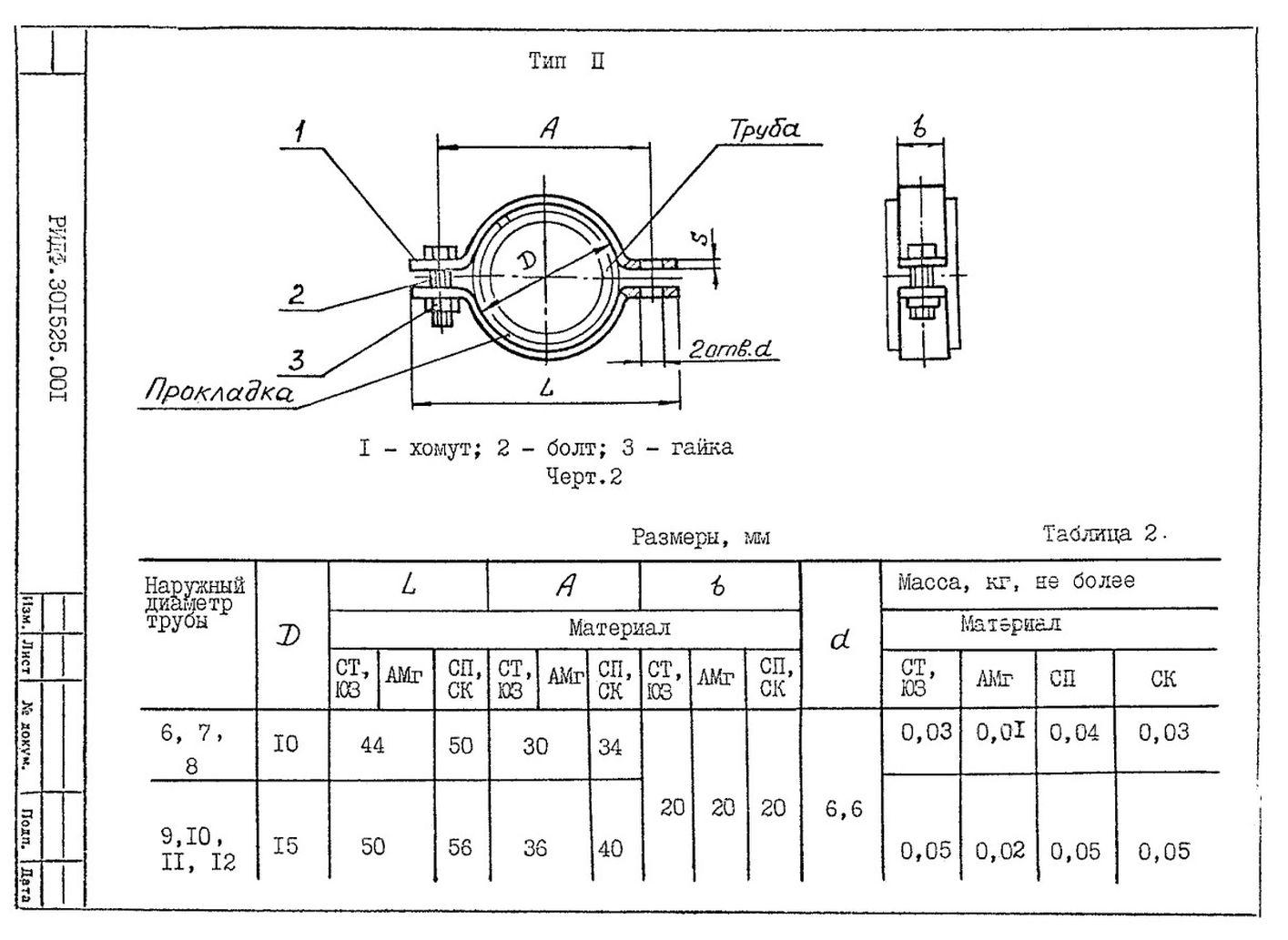 Подвески судовых трубопроводов Тип 2 ТУ 5-89 РИДФ.301525.001 ТУ стр.1