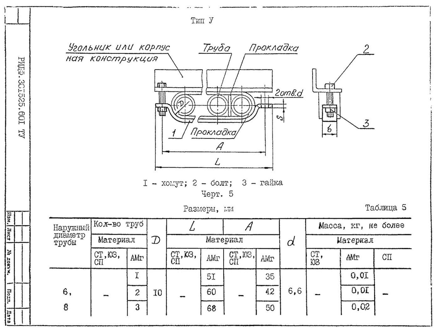 Подвески судовых трубопроводов Тип 5 ТУ 5-89 РИДФ.301525.001 ТУ стр.1