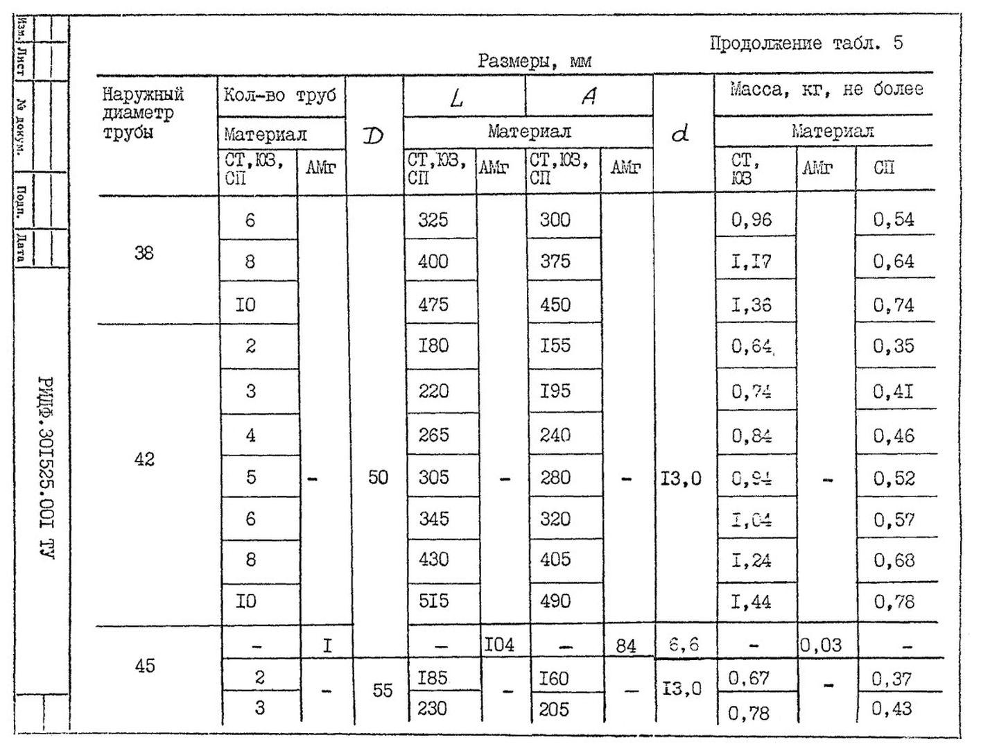 Подвески судовых трубопроводов Тип 5 ТУ 5-89 РИДФ.301525.001 ТУ стр.10