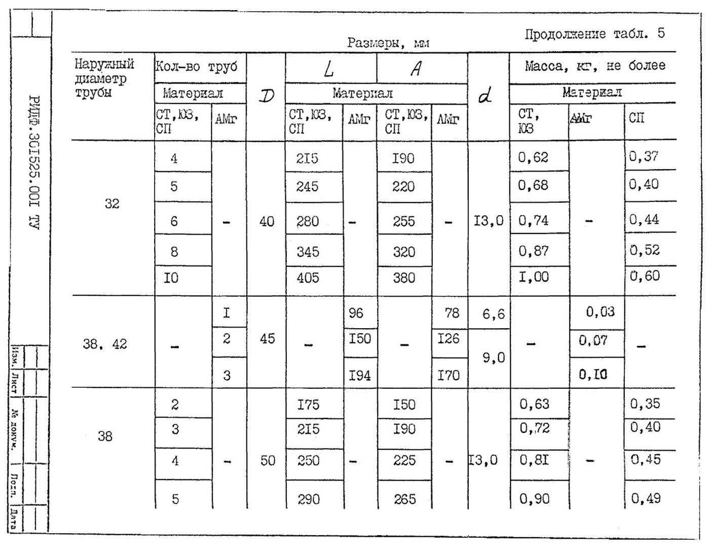 Подвески судовых трубопроводов Тип 5 ТУ 5-89 РИДФ.301525.001 ТУ стр.9
