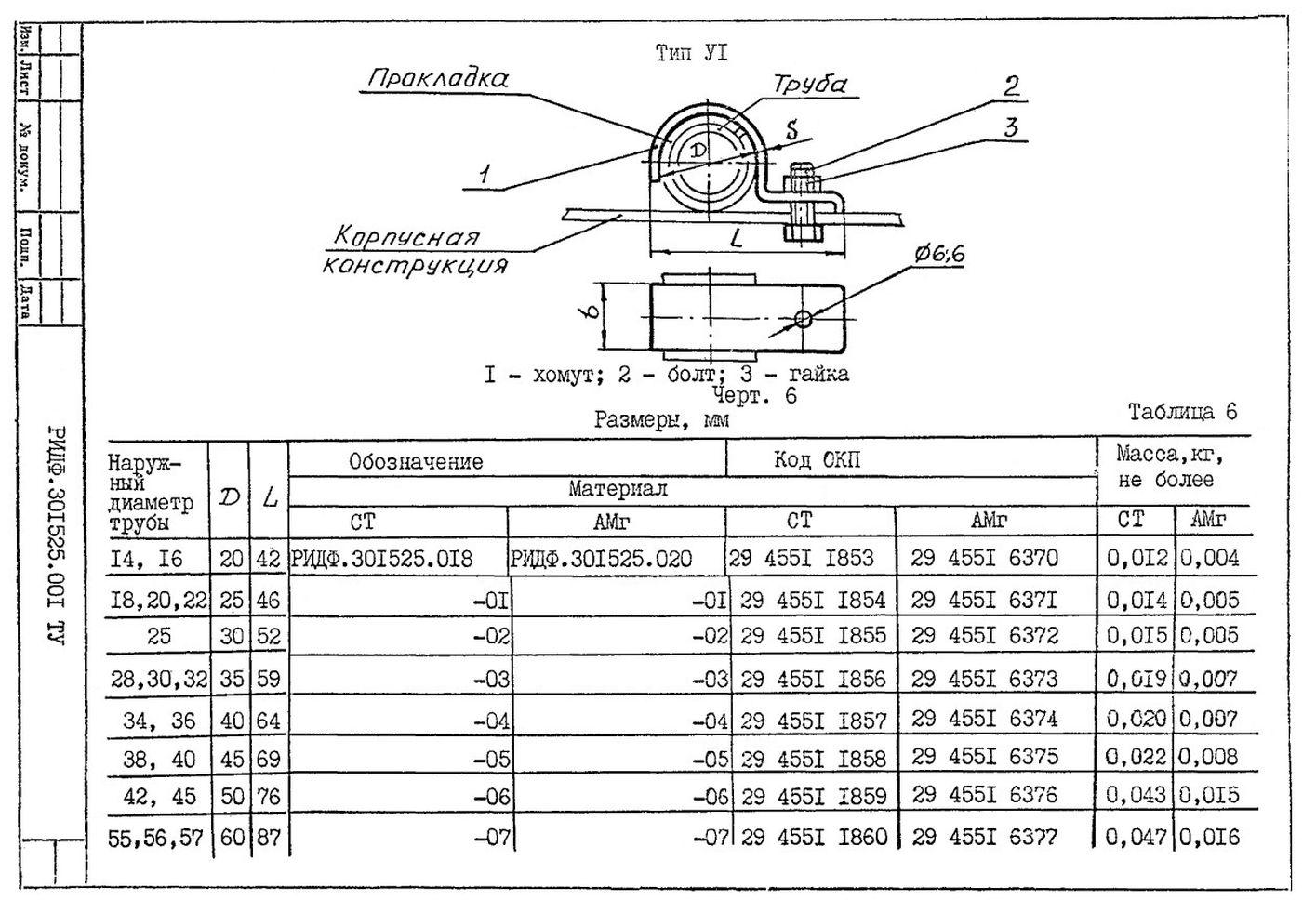 Подвески судовых трубопроводов Тип 6 ТУ 5-89 РИДФ.301525.001 ТУ