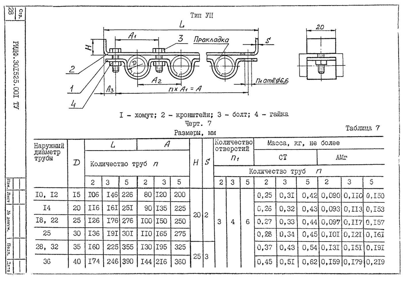 Подвески судовых трубопроводов Тип 7 ТУ 5-89 РИДФ.301525.001 ТУ