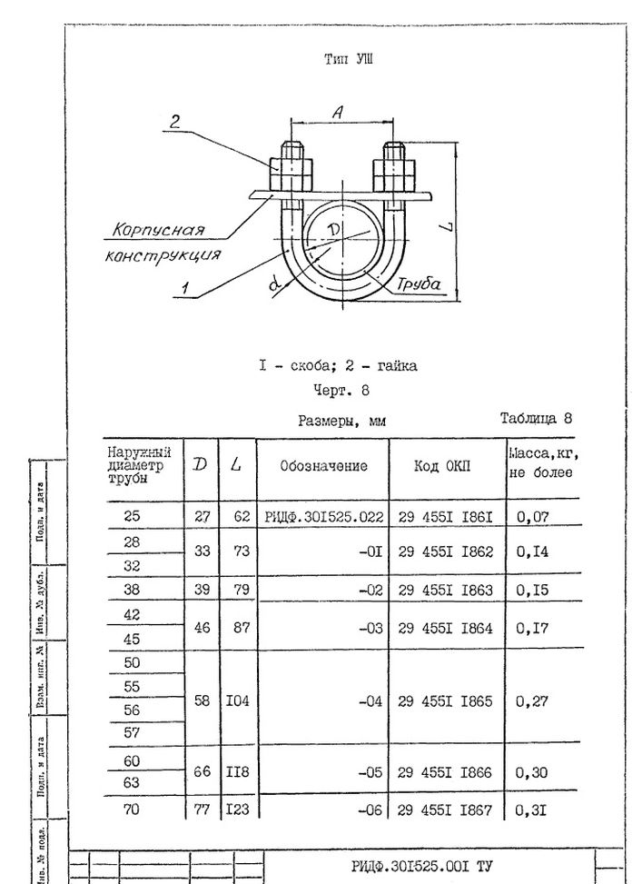 Подвески судовых трубопроводов Тип 8 ТУ 5-89 РИДФ.301525.001 ТУ стр.1