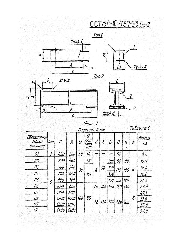Балки опорные ОСТ 34-10-737-93 стр.2