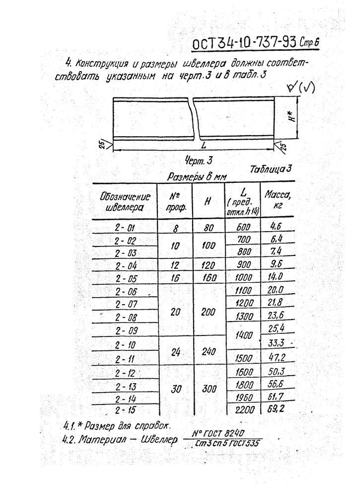 Балки опорные ОСТ 34-10-737-93 стр.6