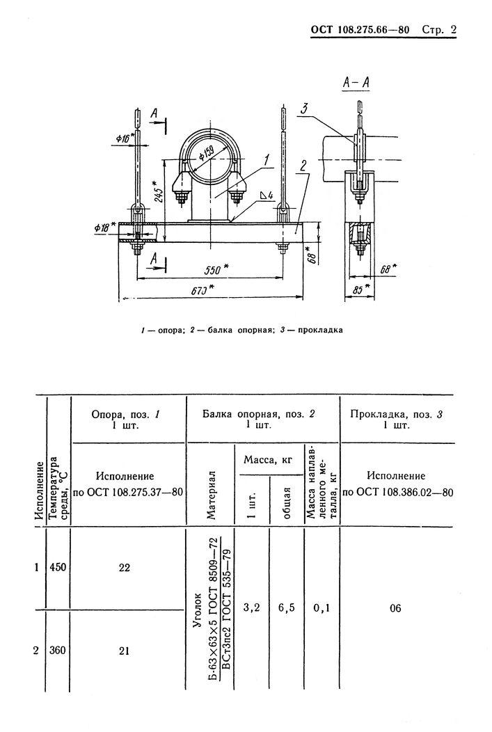Блок хомутовый с опорной балкой Дн 159 мм ОСТ 108.275.66-80 стр.2