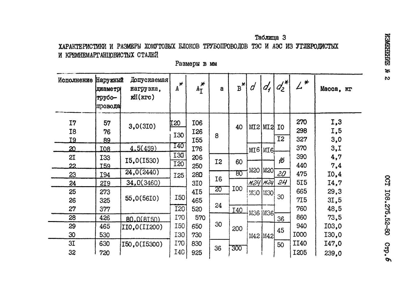 Блоки хомутовые для горизонтальных трубопроводов ОСТ 108.275.52-80 стр.12