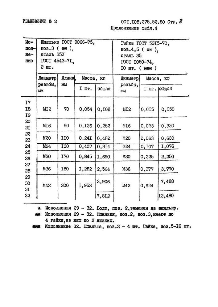 Блоки хомутовые для горизонтальных трубопроводов ОСТ 108.275.52-80 стр.14