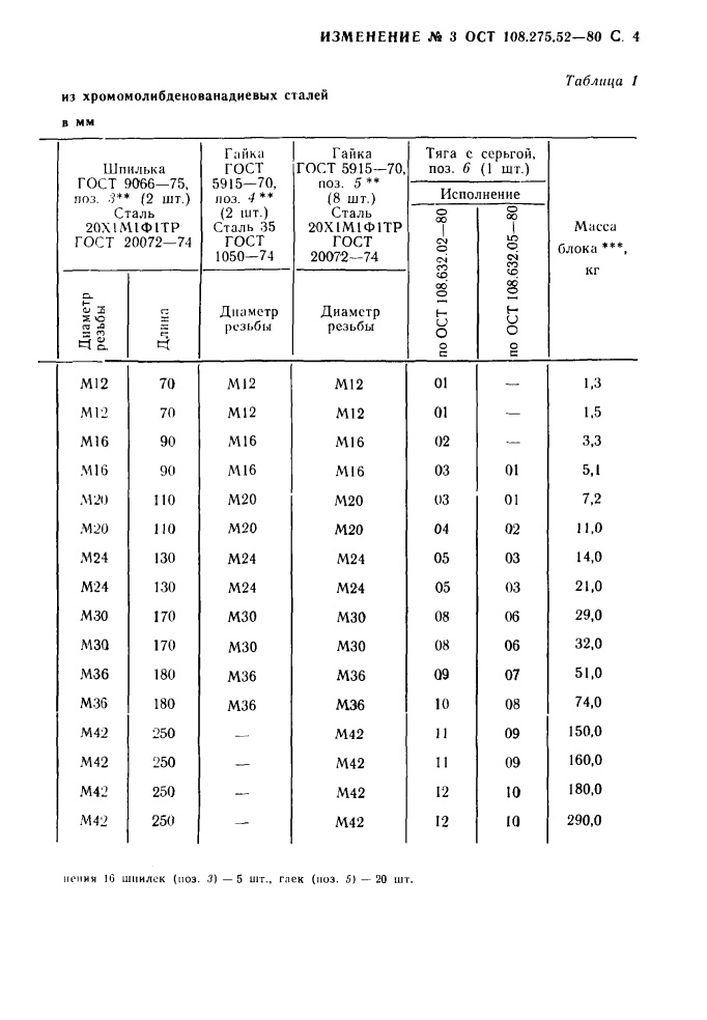 Блоки хомутовые для горизонтальных трубопроводов ОСТ 108.275.52-80 стр.19