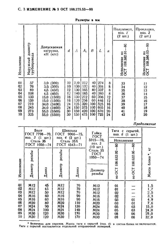 Блоки хомутовые для подвесок горизонтальных трубопроводов ОСТ 108.275.53-80 стр.12