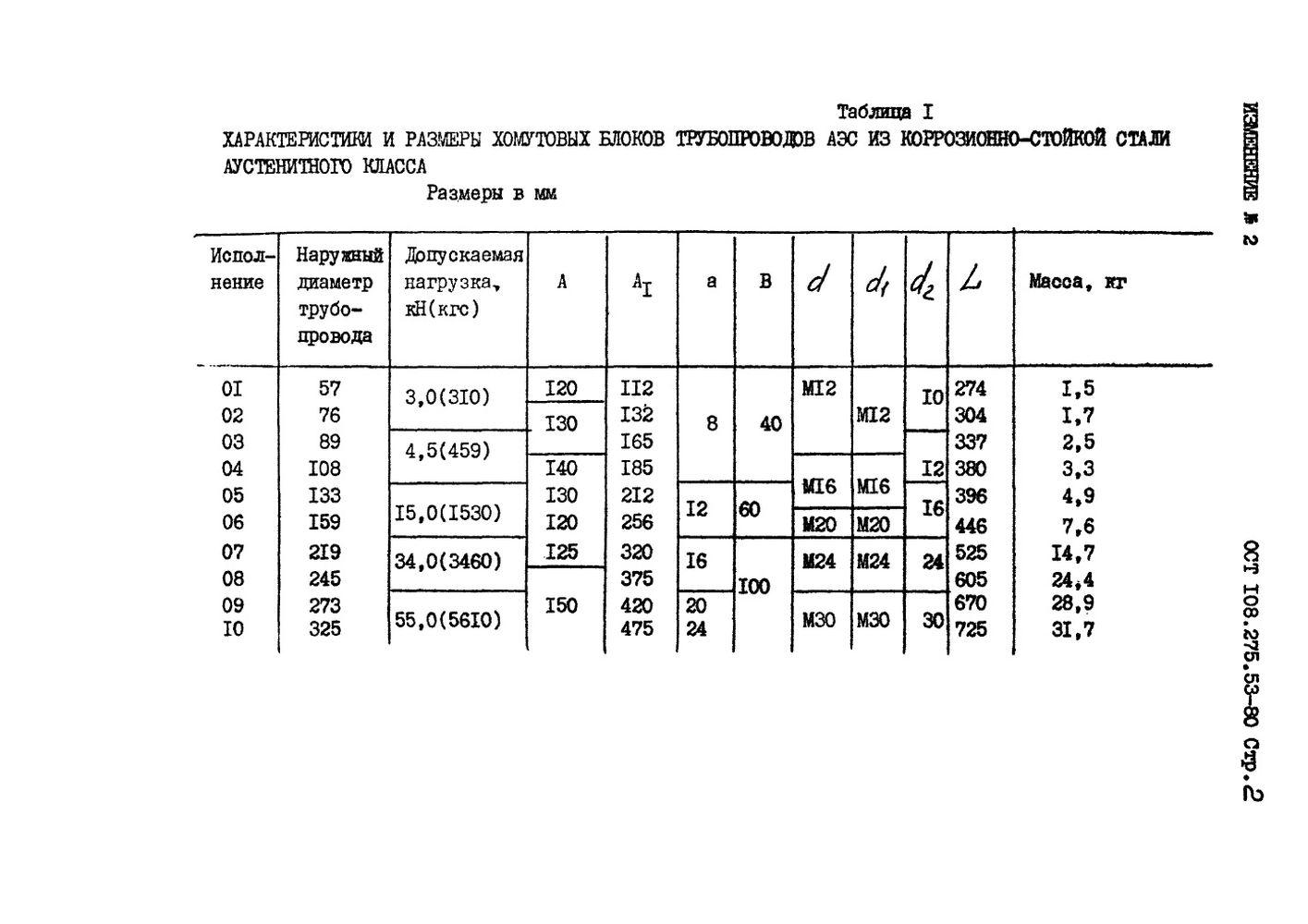 Блоки хомутовые для подвесок горизонтальных трубопроводов ОСТ 108.275.53-80 стр.7