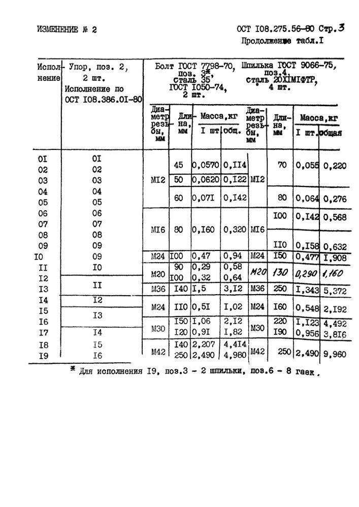 Блоки хомутовые для подвесок вертикальных трубопроводов ОСТ 108.275.56-80 стр.10
