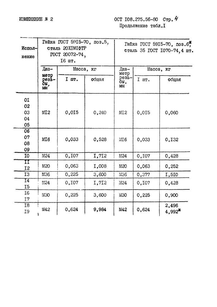 Блоки хомутовые для подвесок вертикальных трубопроводов ОСТ 108.275.56-80 стр.11