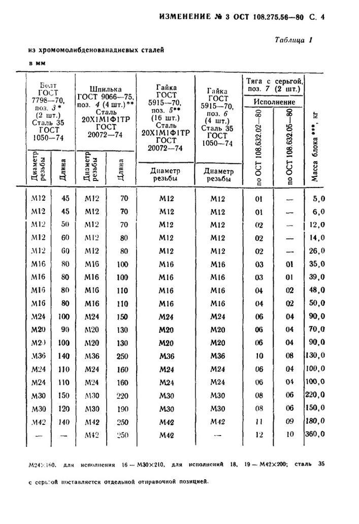 Блоки хомутовые для подвесок вертикальных трубопроводов ОСТ 108.275.56-80 стр.18