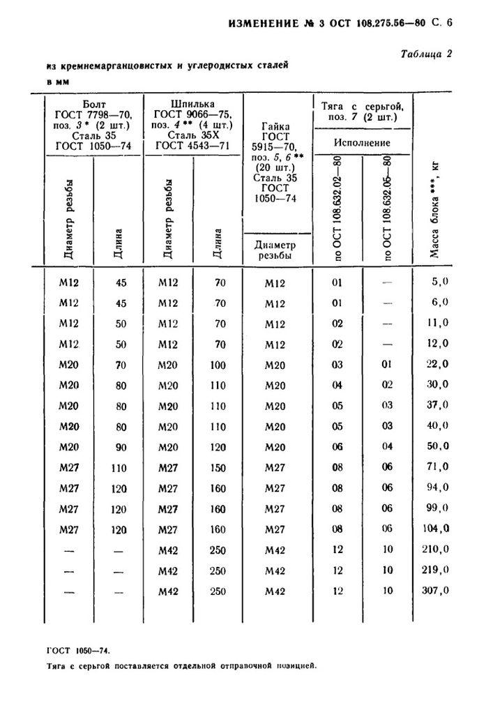 Блоки хомутовые для подвесок вертикальных трубопроводов ОСТ 108.275.56-80 стр.20
