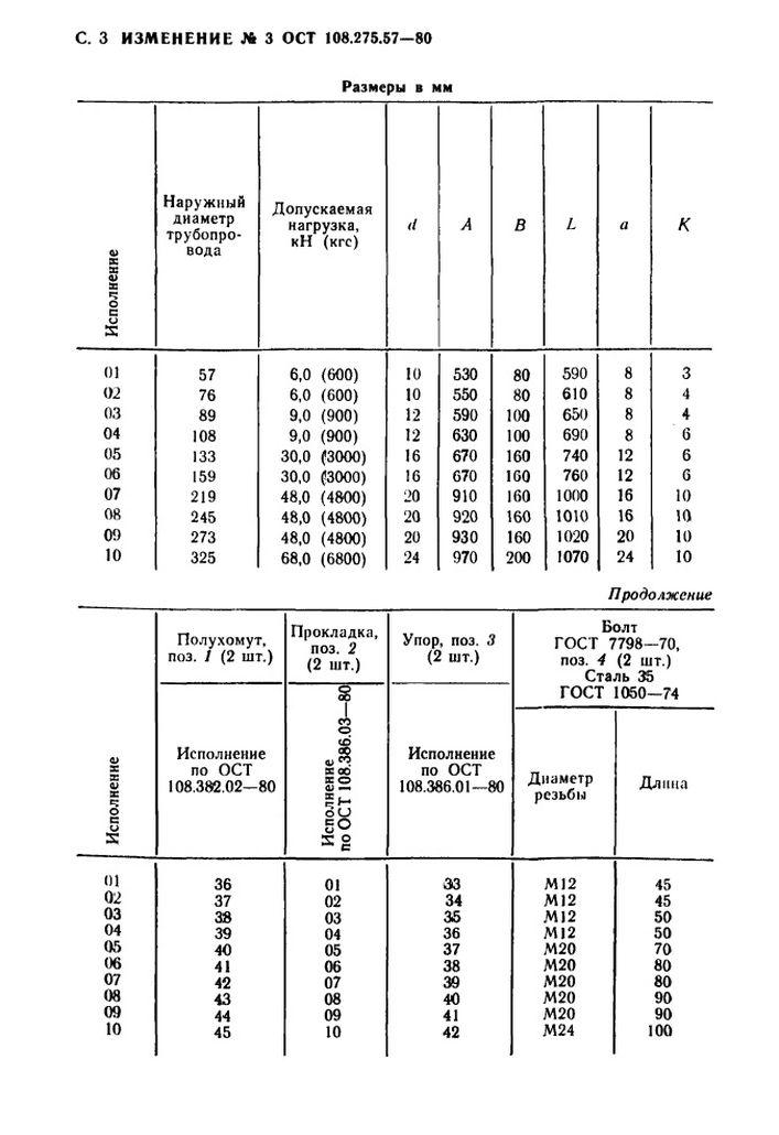 Блоки хомутовые для подвесок вертикальных трубопроводов ОСТ 108.275.57-80 стр.10