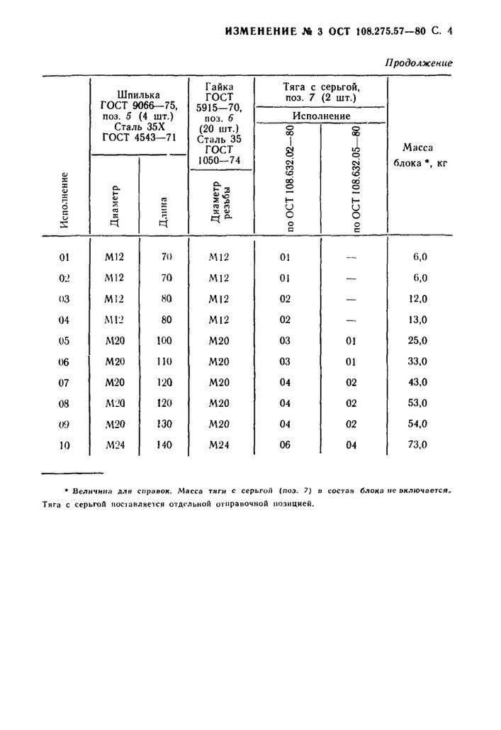 Блоки хомутовые для подвесок вертикальных трубопроводов ОСТ 108.275.57-80 стр.11