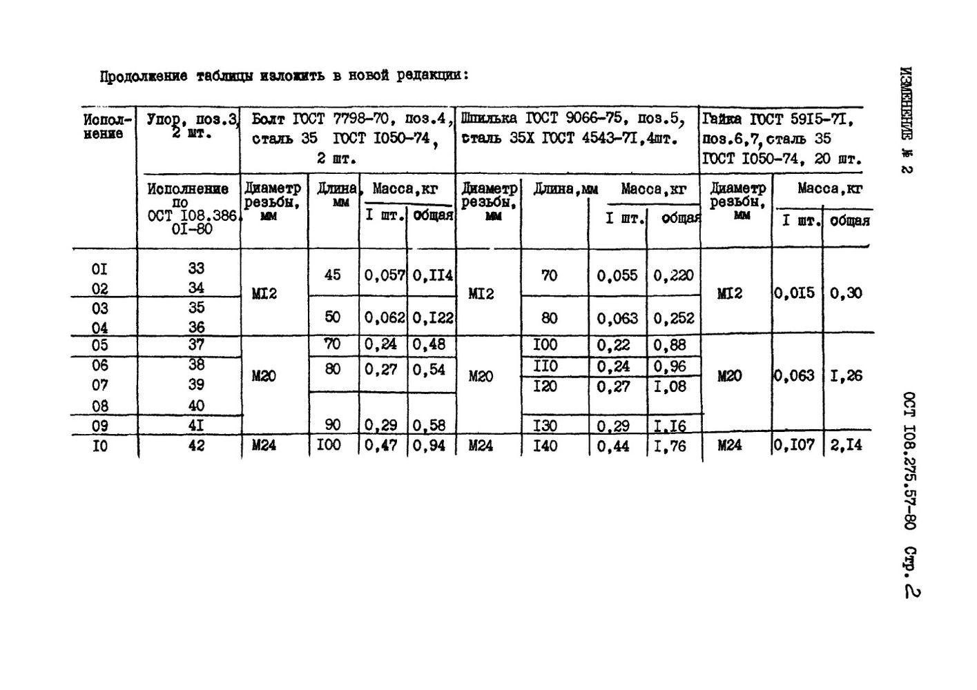 Блоки хомутовые для подвесок вертикальных трубопроводов ОСТ 108.275.57-80 стр.7
