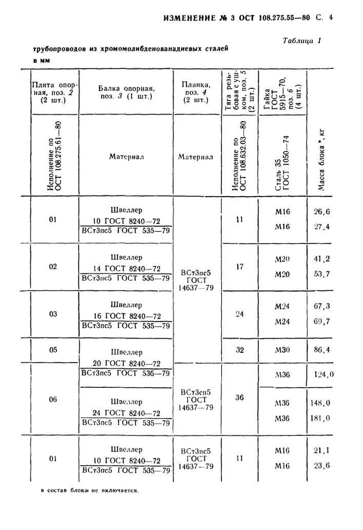 Блоки хомутовые с опорной балкой ОСТ 108.275.55-80 стр.11