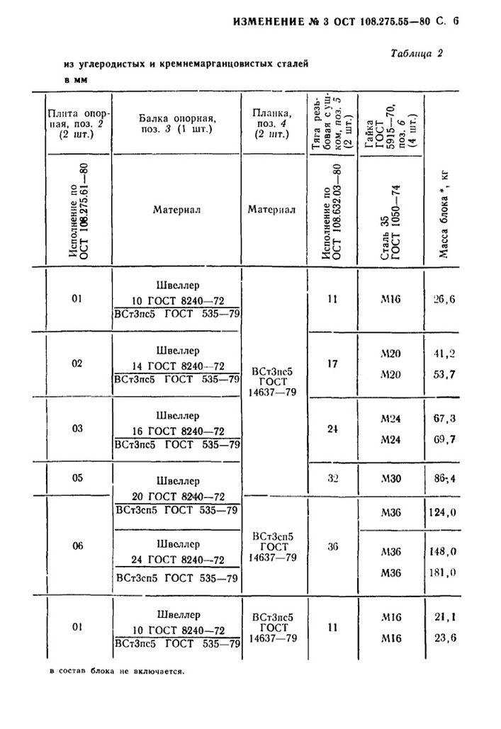 Блоки хомутовые с опорной балкой ОСТ 108.275.55-80 стр.13