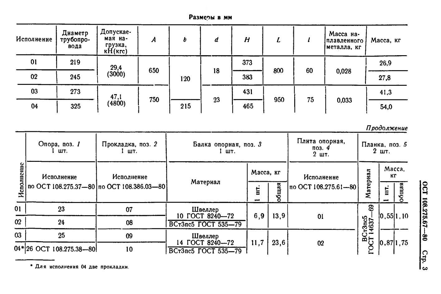 Блоки хомутовые с опорной балкой ОСТ 108.275.67-80 стр.3