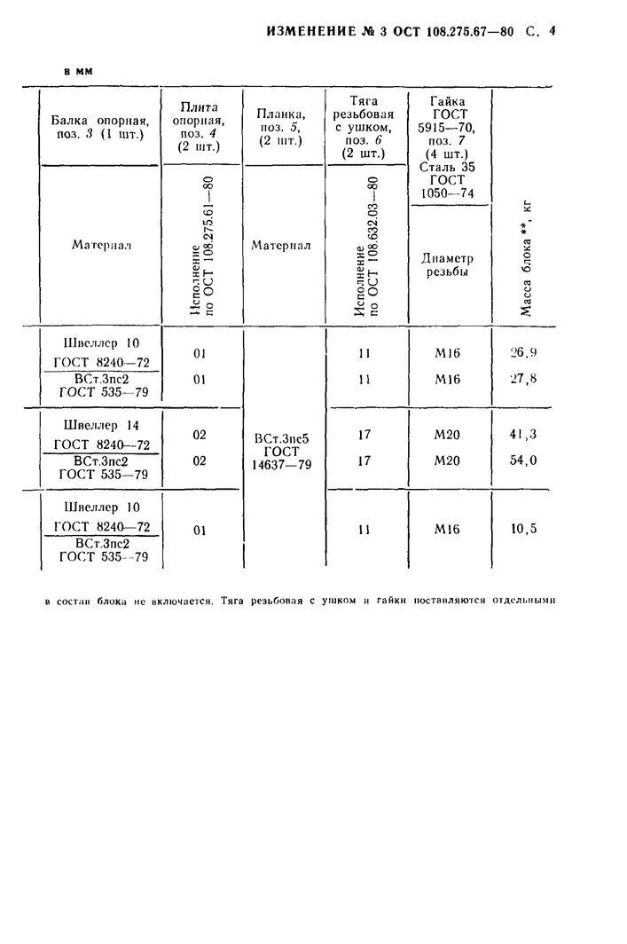 Блоки хомутовые с опорной балкой ОСТ 108.275.67-80 стр.9