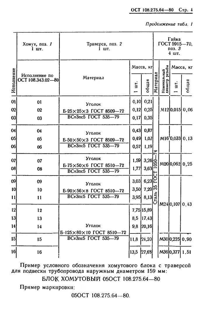 Блоки хомутовые с траверсой ОСТ 108.275.64-80 стр.4