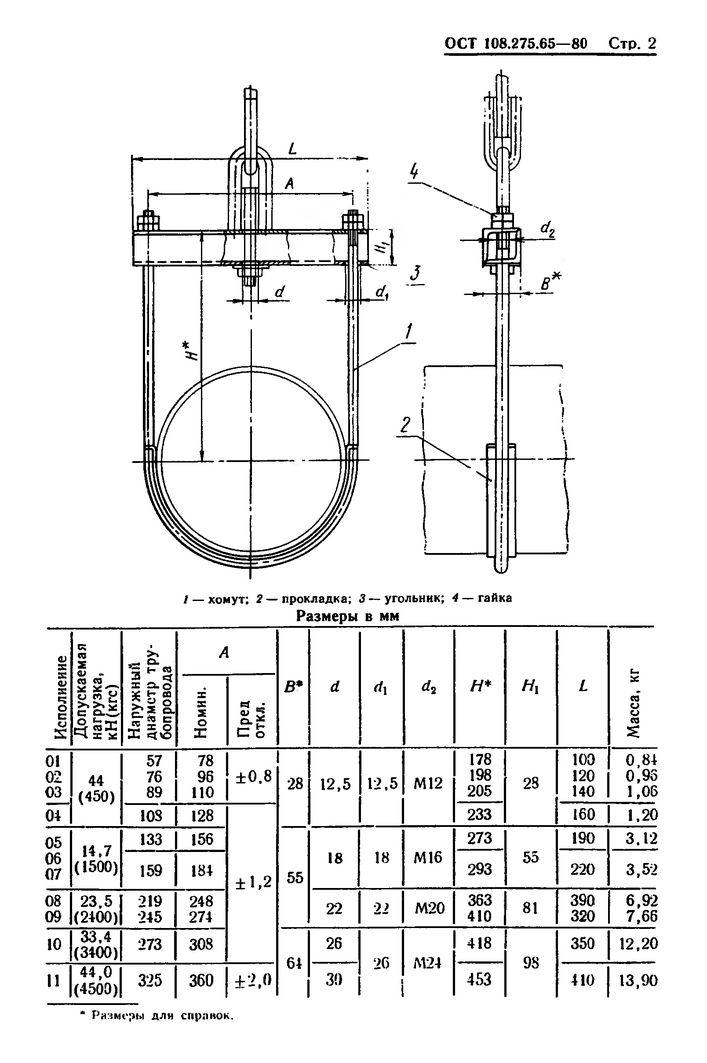 Блоки хомутовые с траверсой ОСТ 108.275.65-80 стр.2