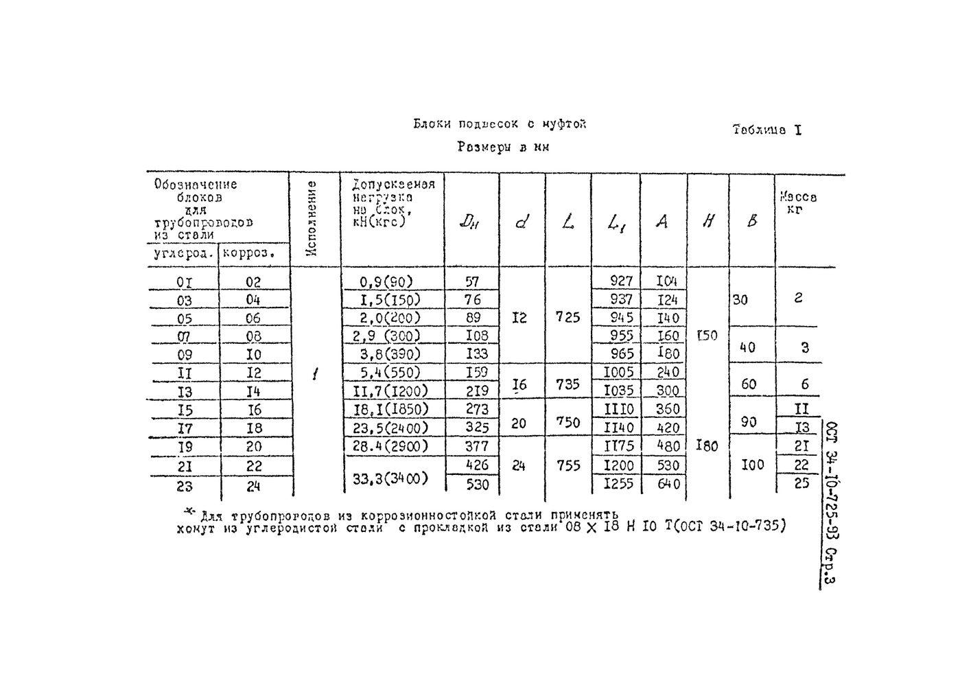 Блоки подвесок хомутовые ОСТ 34-10-725-93 стр.3