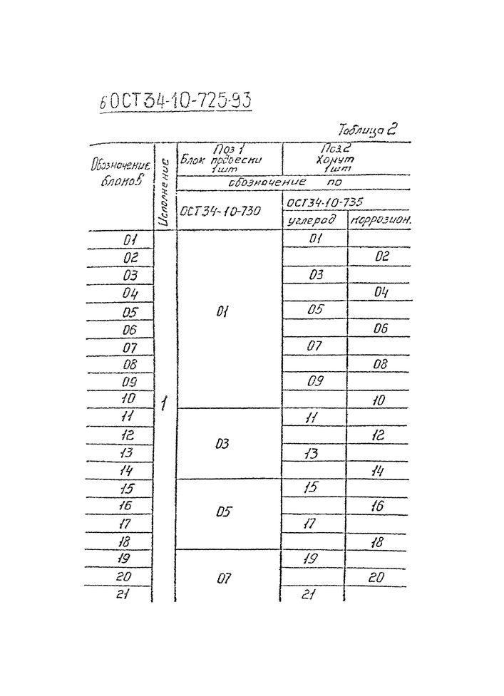 Блоки подвесок хомутовые ОСТ 34-10-725-93 стр.6