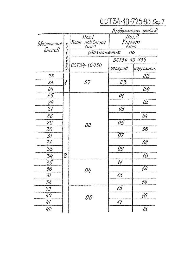 Блоки подвесок хомутовые ОСТ 34-10-725-93 стр.7