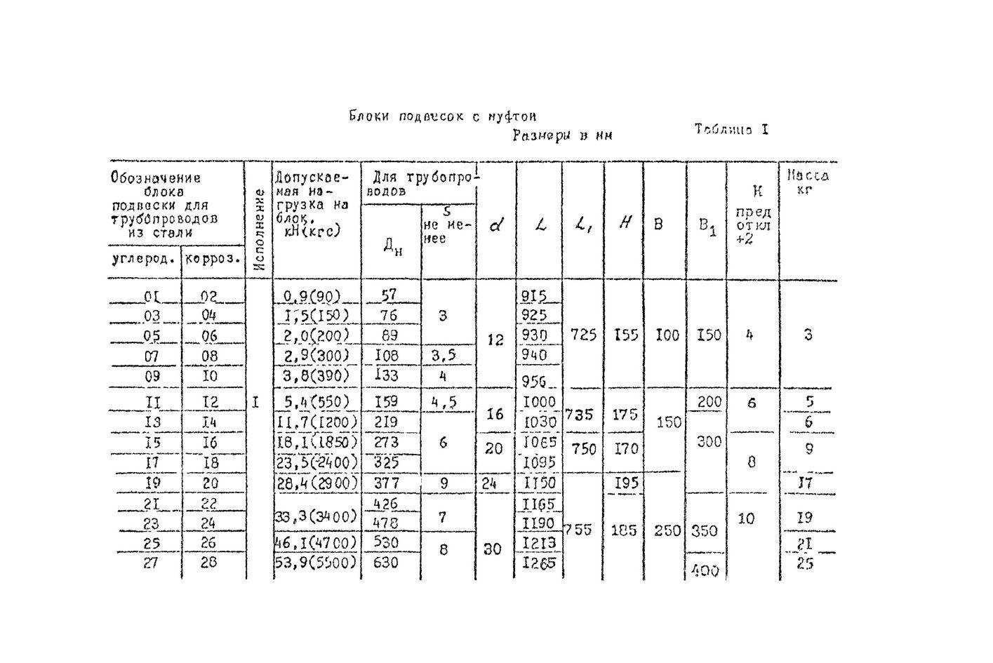Блоки подвесок приварные для горизонтальных трубопроводов ОСТ 34-10-724-93 стр.3