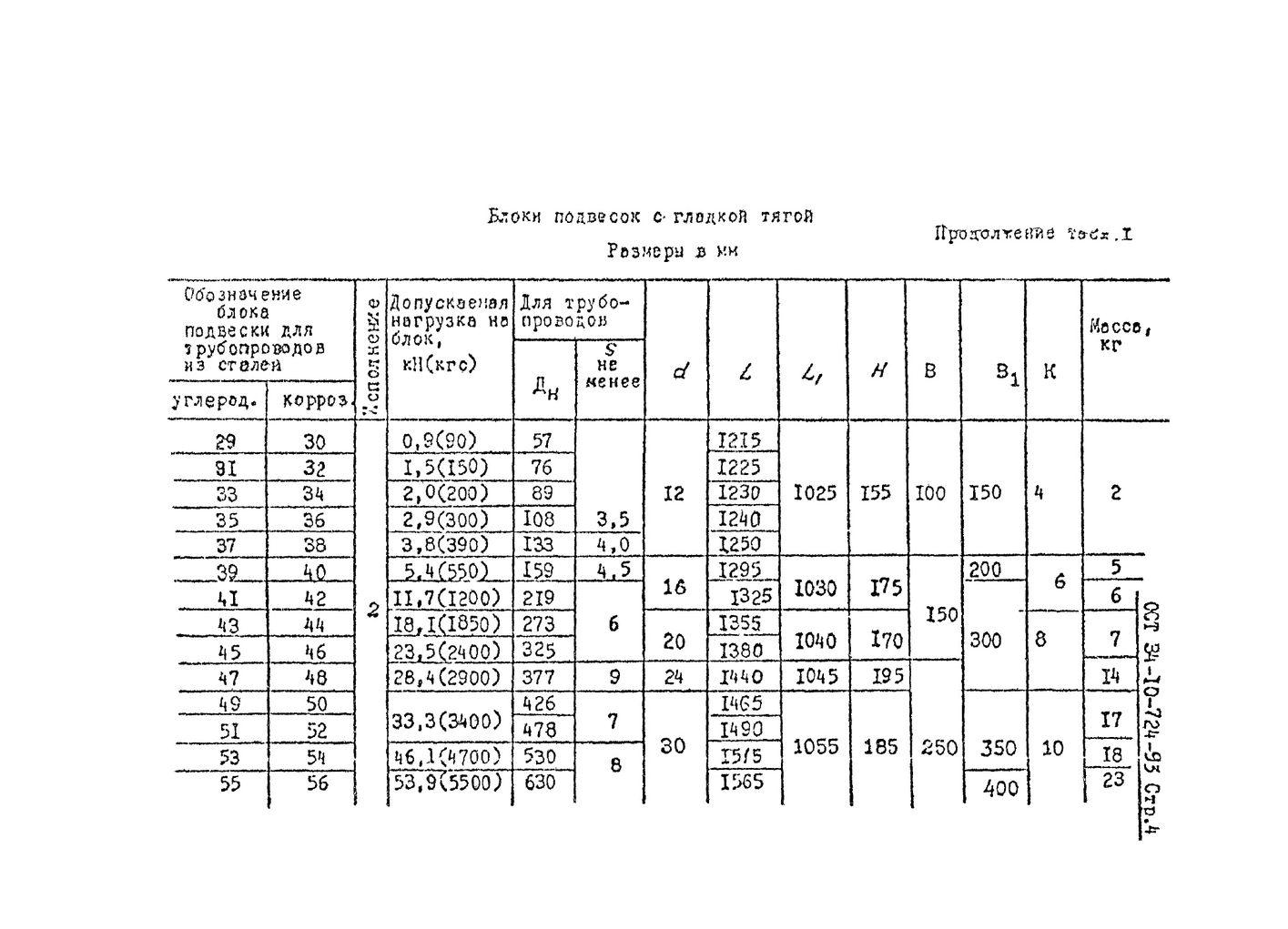Блоки подвесок приварные для горизонтальных трубопроводов ОСТ 34-10-724-93 стр.4