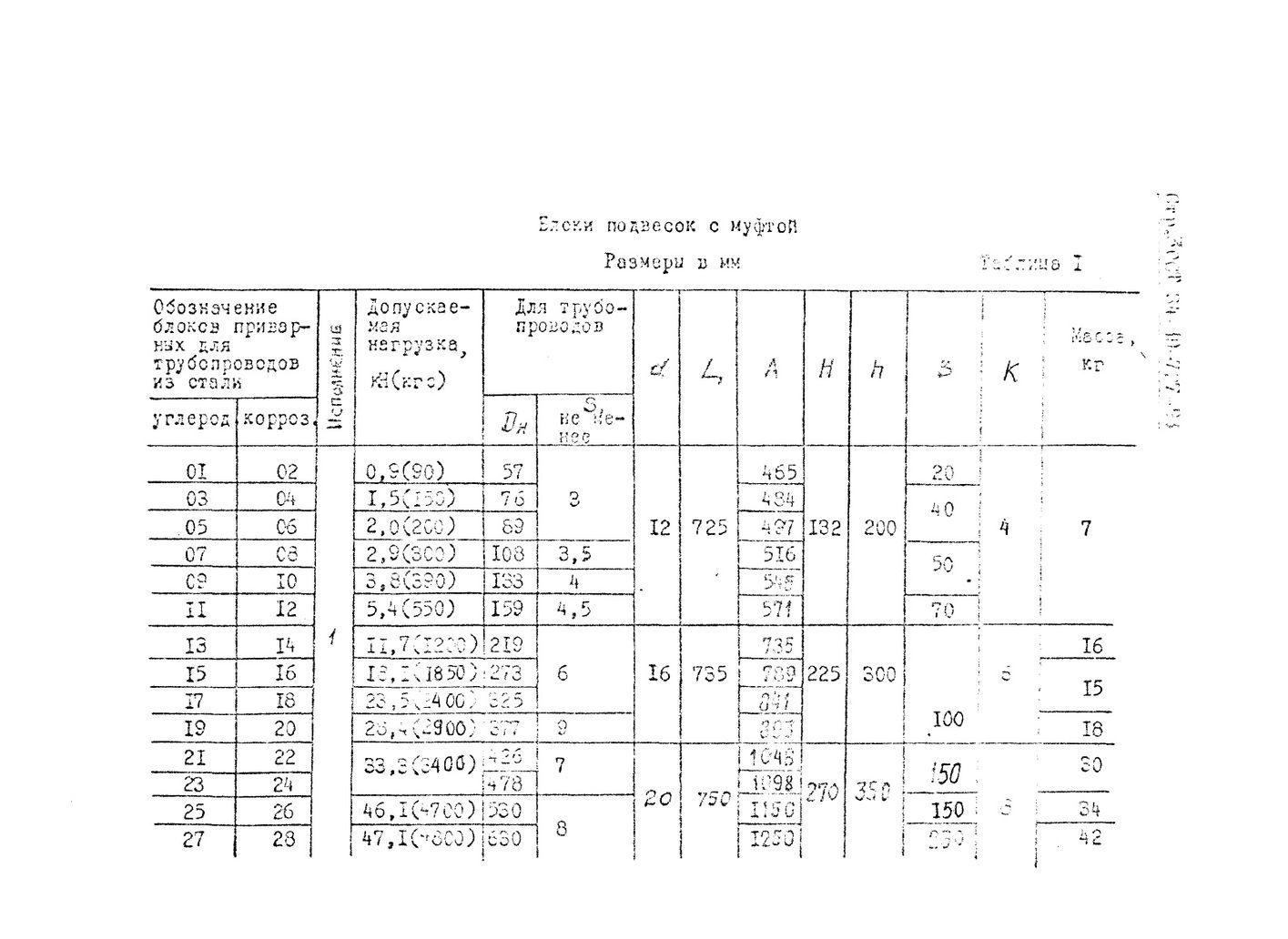 Блоки подвесок приварные для вертикальных трубопроводов ОСТ 34-10-727-93 стр.3