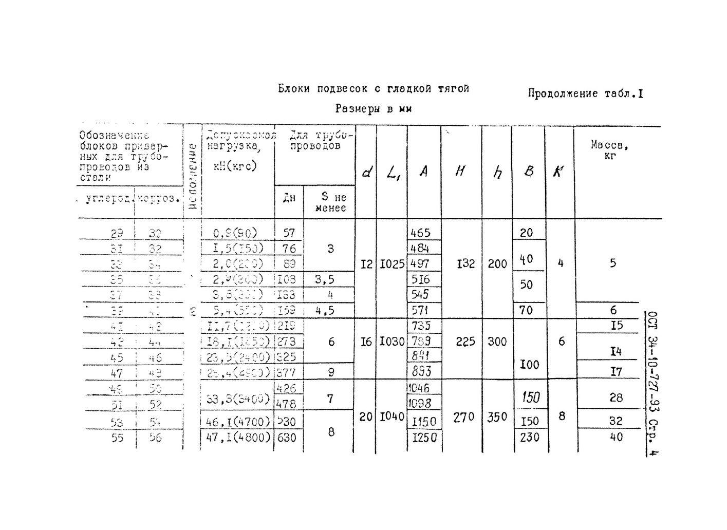 Блоки подвесок приварные для вертикальных трубопроводов ОСТ 34-10-727-93 стр.4