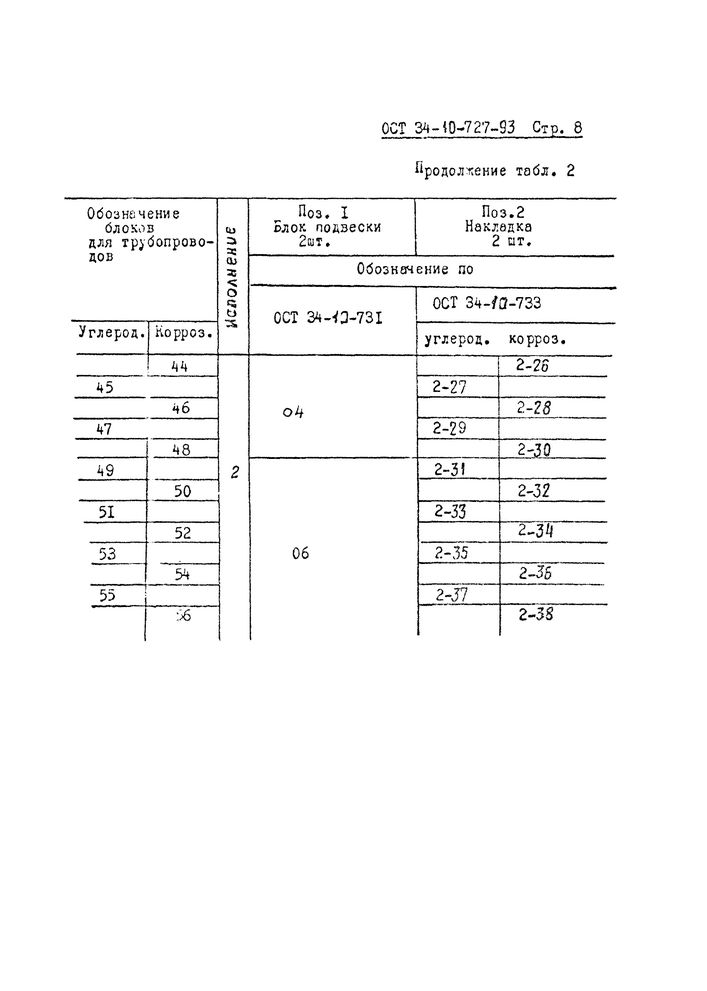 Блоки подвесок приварные для вертикальных трубопроводов ОСТ 34-10-727-93 стр.8