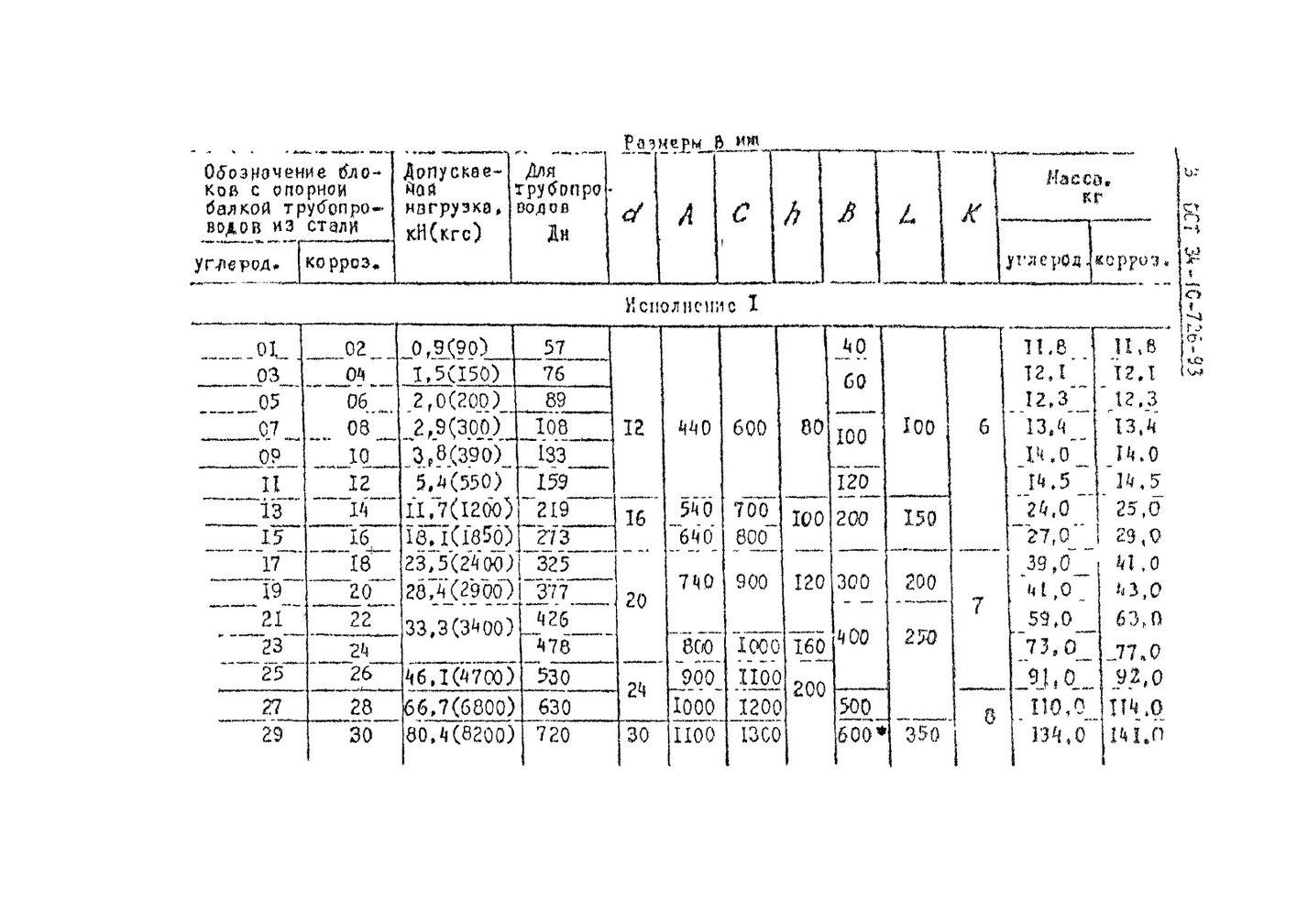 Блоки подвесок с опорной балкой ОСТ 34-10-726-93 стр.3