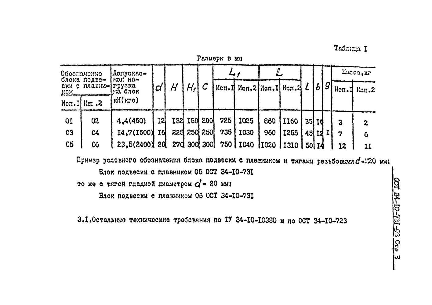 Блоки подвесок с плавником ОСТ 34-10-731-93 стр.3