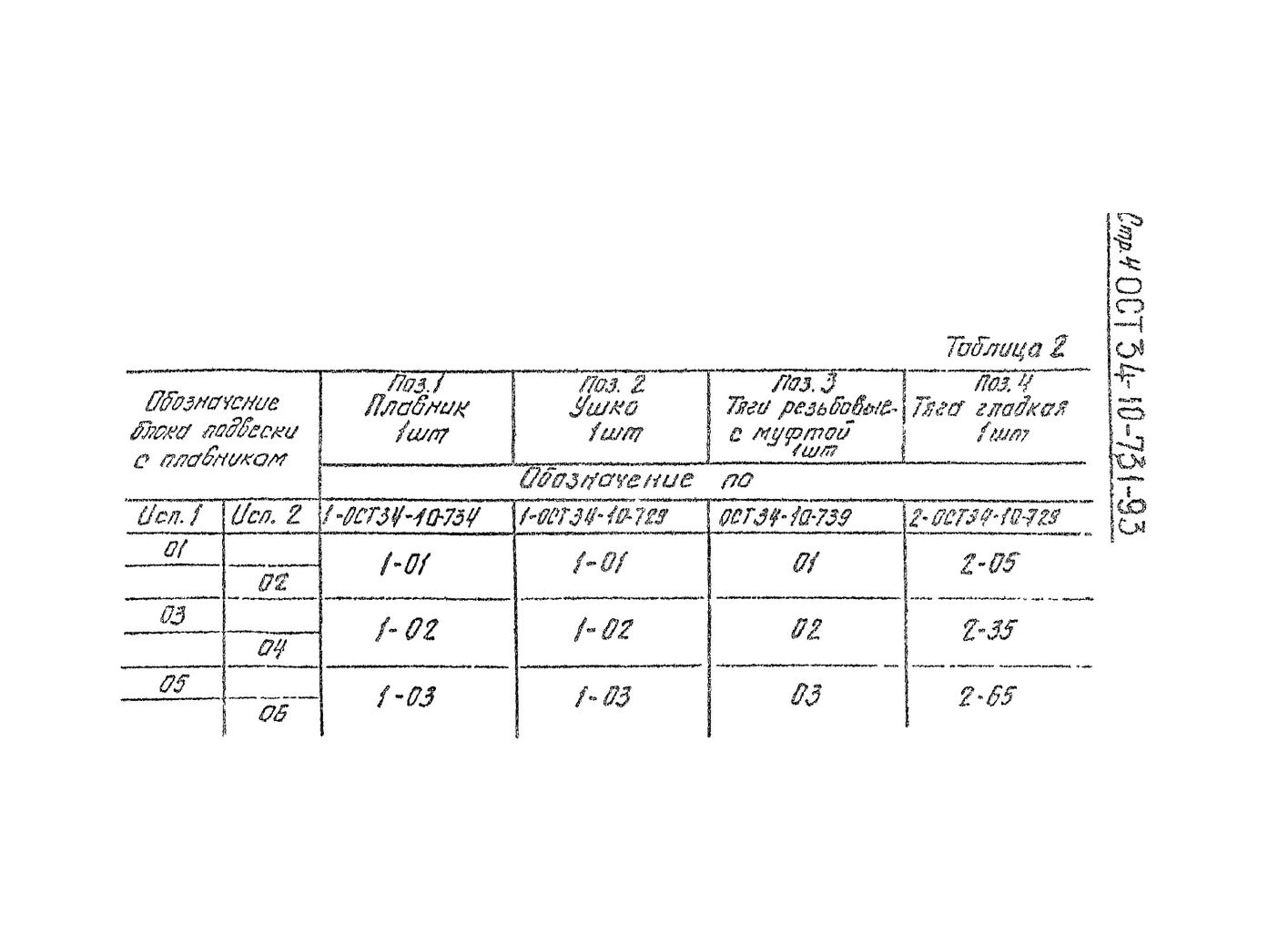 Блоки подвесок с плавником ОСТ 34-10-731-93 стр.4