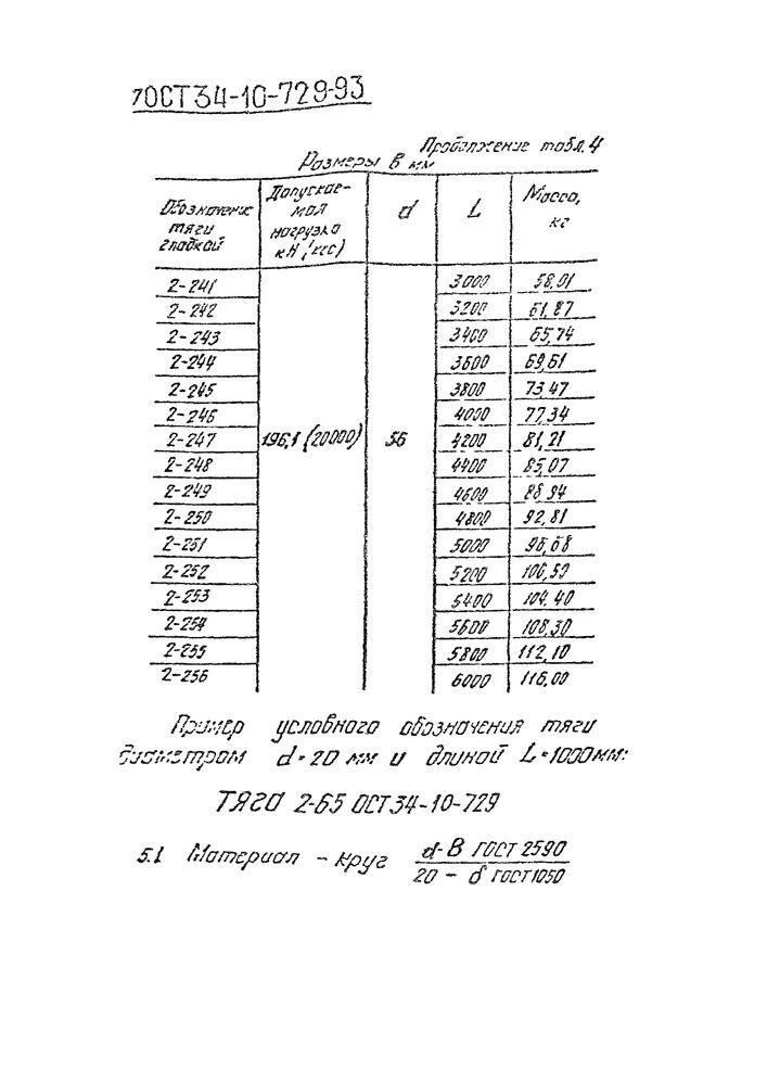 Блоки подвесок с проушиной ОСТ 34-10-729-93 стр.17