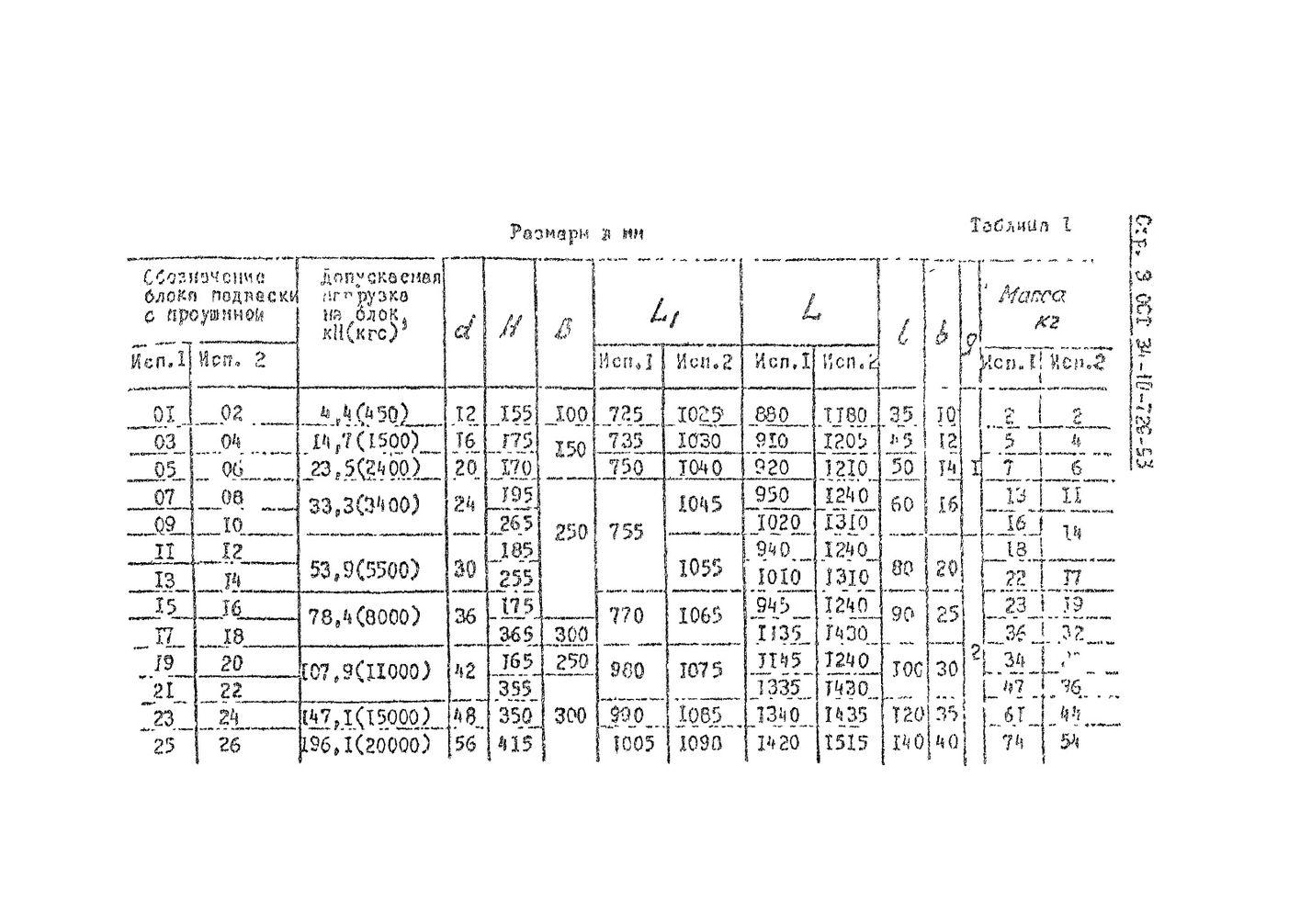 Блоки подвесок с проушиной ОСТ 34-10-729-93 стр.3