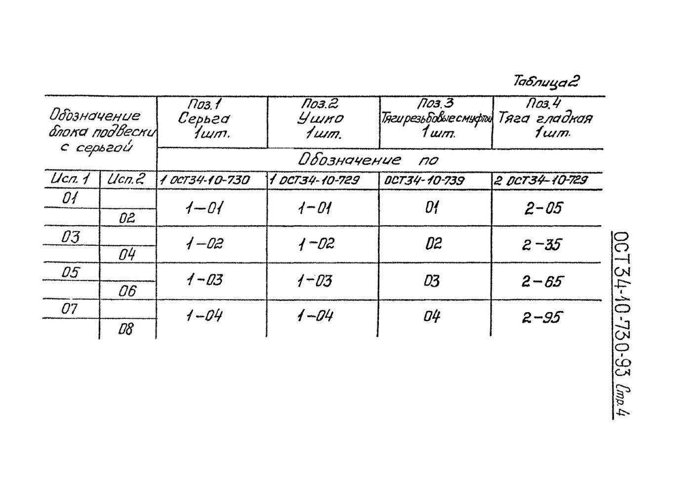 Блоки подвесок с серьгой ОСТ 34-10-730-93 стр.4