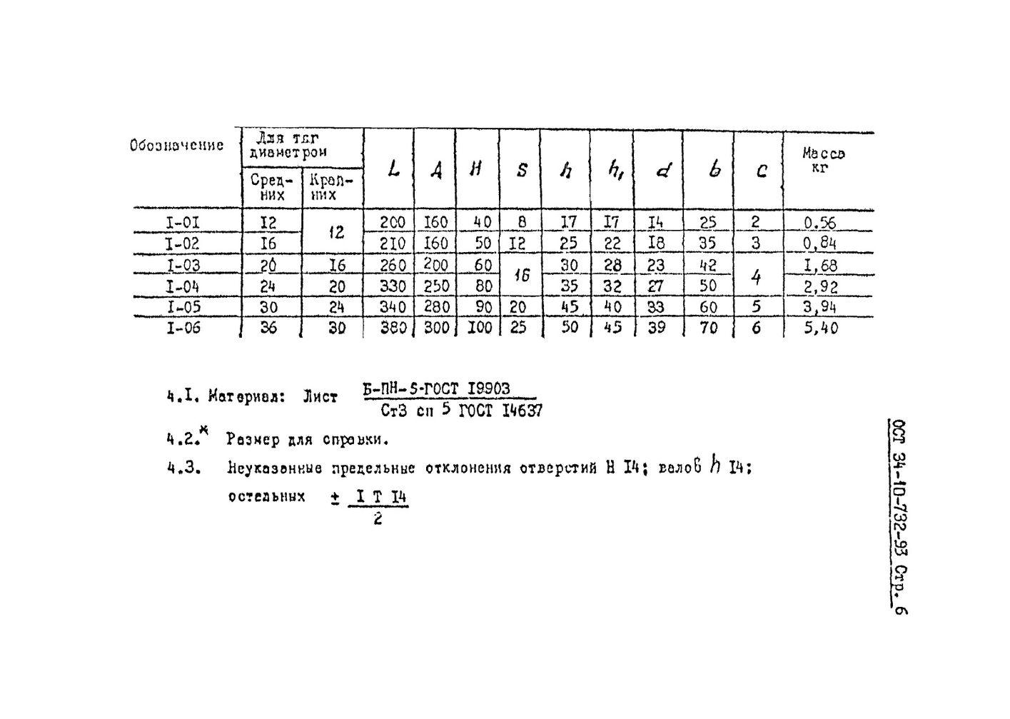 Блоки подвесок с траверсой ОСТ 34-10-732-93 стр.6